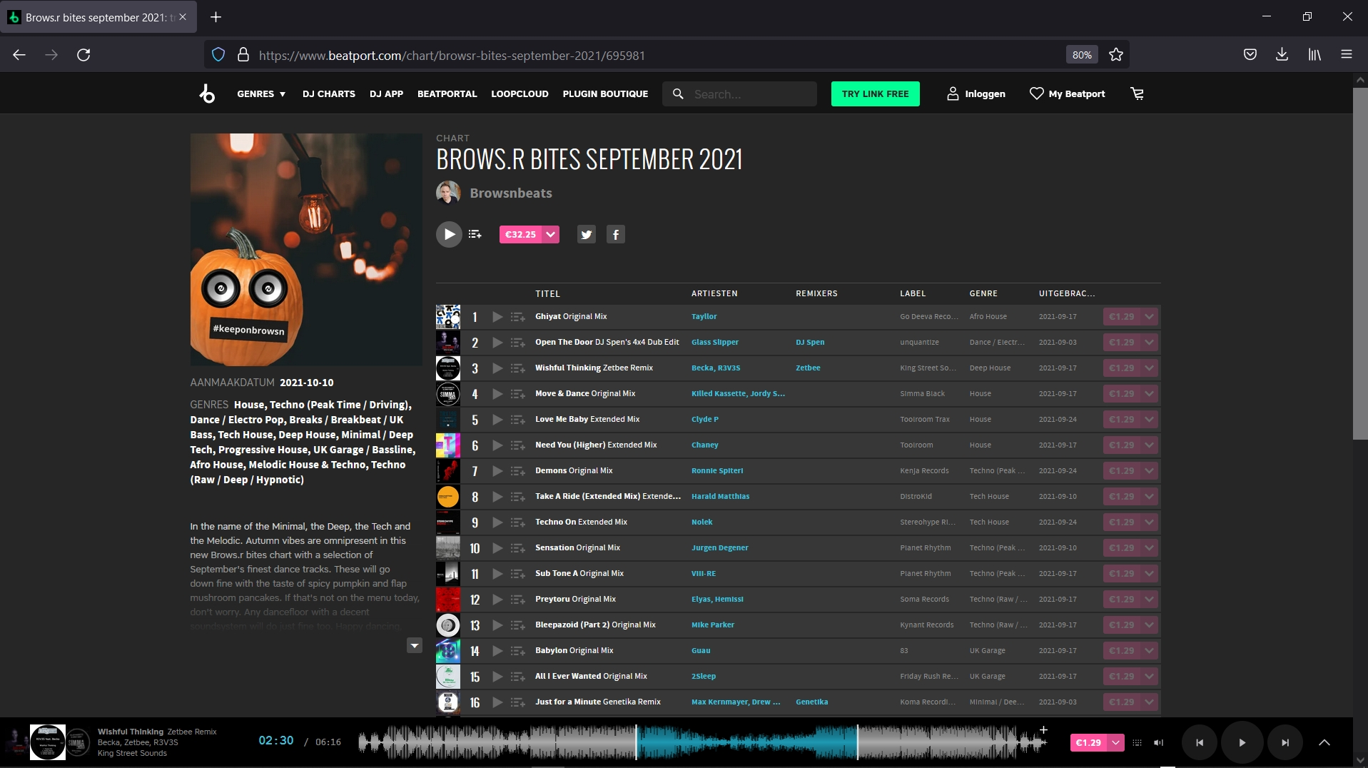 overview of browsr bites chart september 2021 on beatport by browsnbeats
